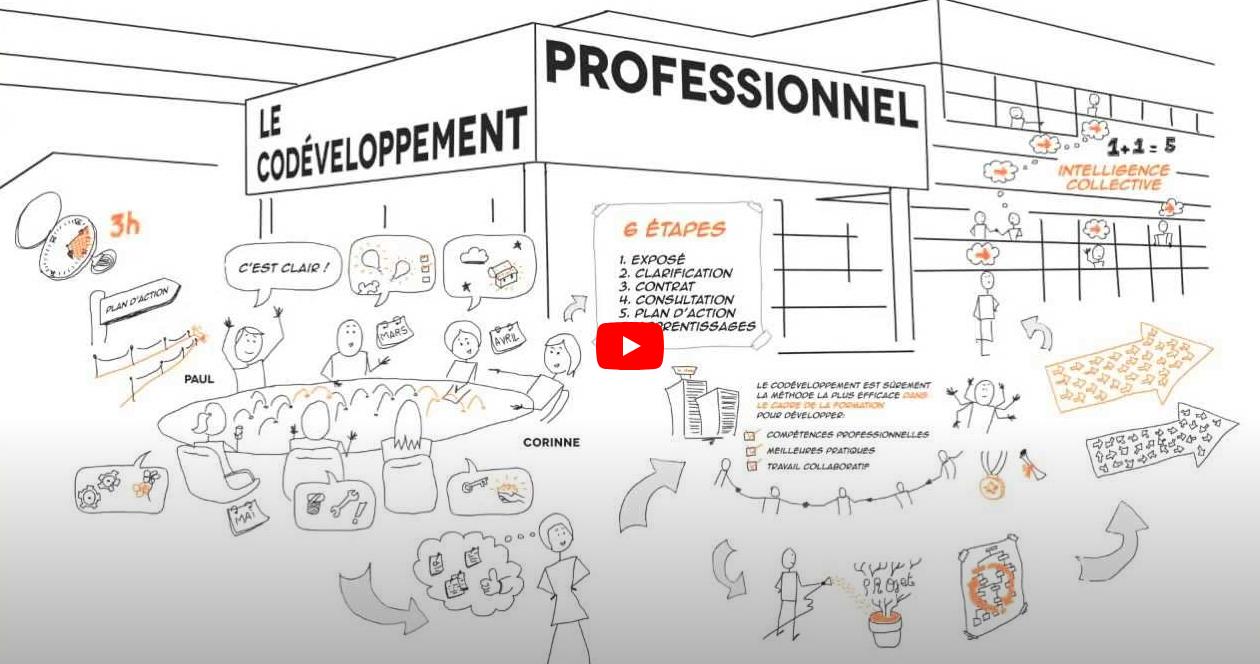 Innovation managériale / qu'est ce que le codéveloppement professionnel ? - Osez Coaching Pro